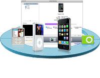 iPod auf mac kopieren